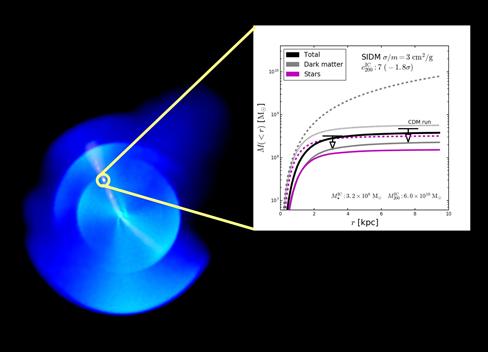 清华大学物理系在暗物质研究方面取得进展